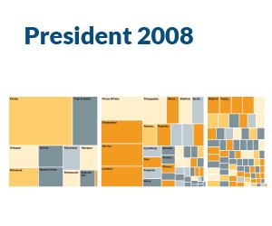 Voter Turnout: 2008 Presidential Race