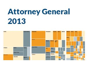 Voter Turnout: 2013 Attorney General Race