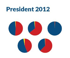 Election Results: 2012 Presidential Race