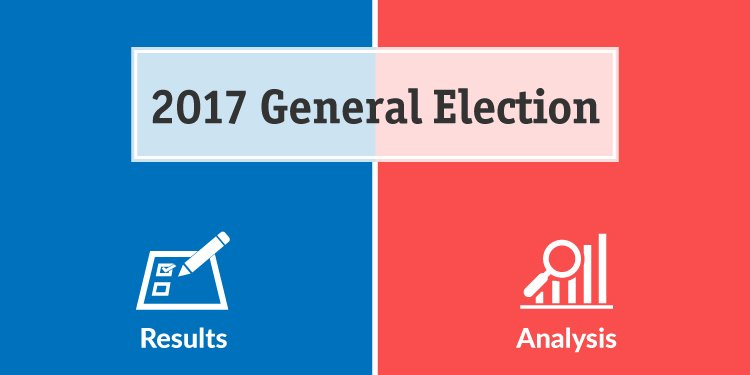 election results 2017