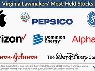 Virginian Lawmakers' Most-Held Stocks