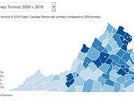 Democratic Primary Turnout, 2008 v. 2016