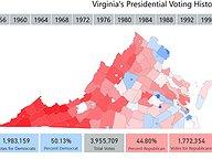 Virginia's Presidential Voting History