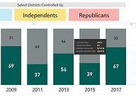 Contested House Seats