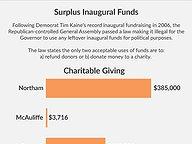 Northam's Inaugural Fund
