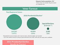 District Profile: State Senate District 9